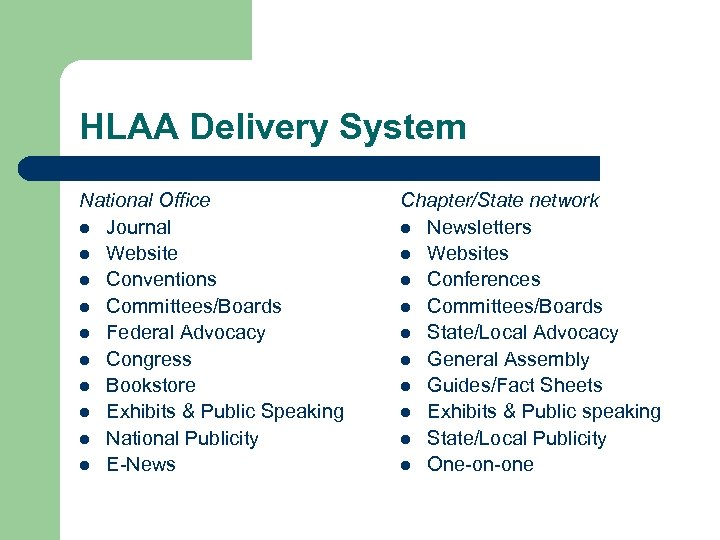 HLAA Delivery System National Office l Journal l Website l Conventions l Committees/Boards l
