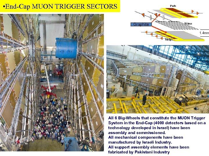 • End-Cap MUON TRIGGER SECTORS Graphite 1. 4 mm All 6 Big-Wheels that