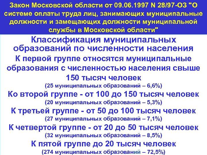 Закон Московской области от 09. 06. 1997 N 28/97 -ОЗ
