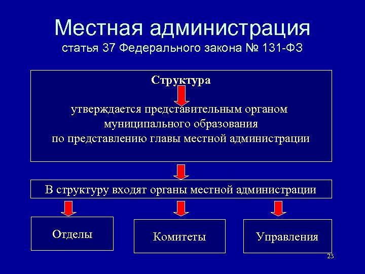 Местная администрация статья 37 Федерального закона № 131 -ФЗ Структура утверждается представительным органом муниципального