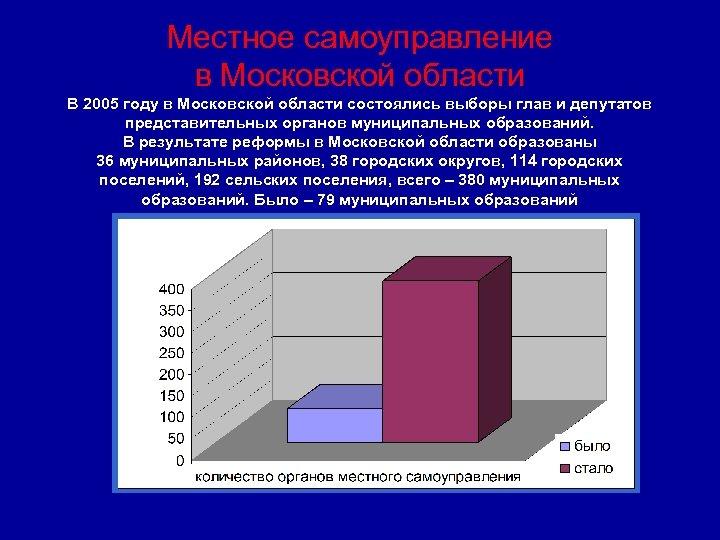 Местное самоуправление в Московской области В 2005 году в Московской области состоялись выборы глав