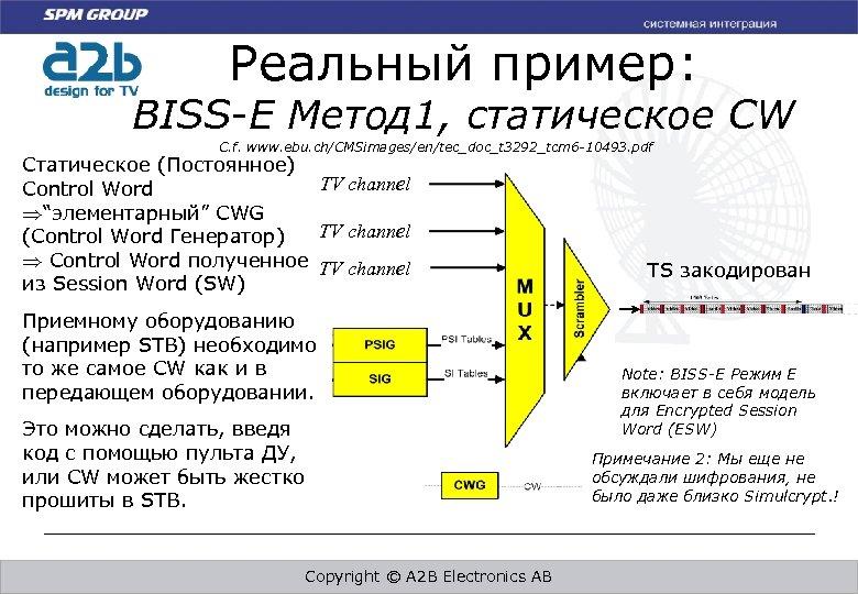 Реальный пример: BISS-E Метод 1, статическое CW C. f. www. ebu. ch/CMSimages/en/tec_doc_t 3292_tcm 6