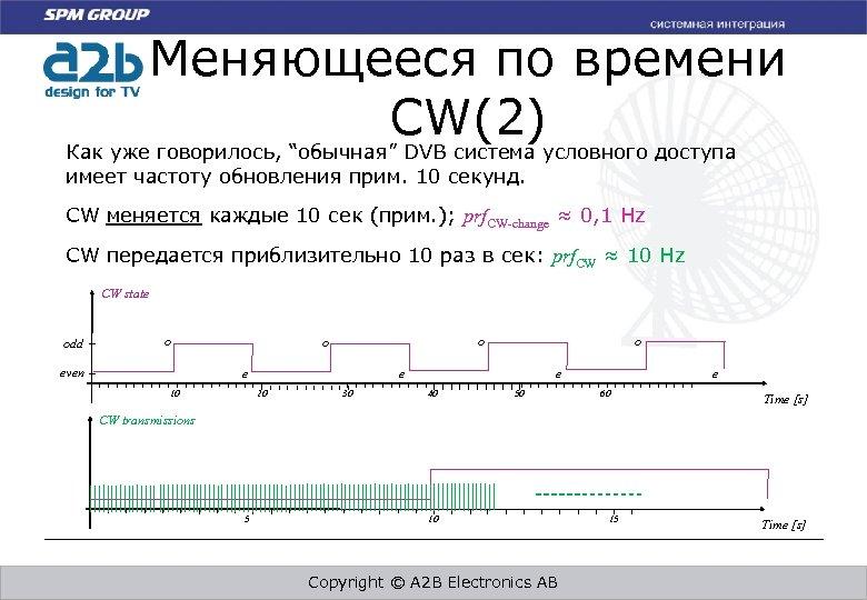 """Меняющееся по времени CW(2) Как уже говорилось, """"обычная"""" DVB система условного доступа имеет частоту"""