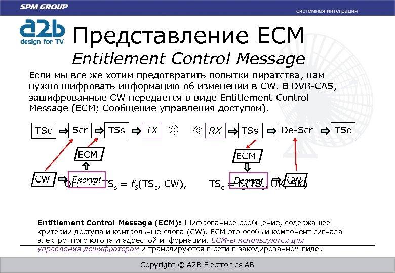 Представление ECM Entitlement Control Message Если мы все же хотим предотвратить попытки пиратства, нам