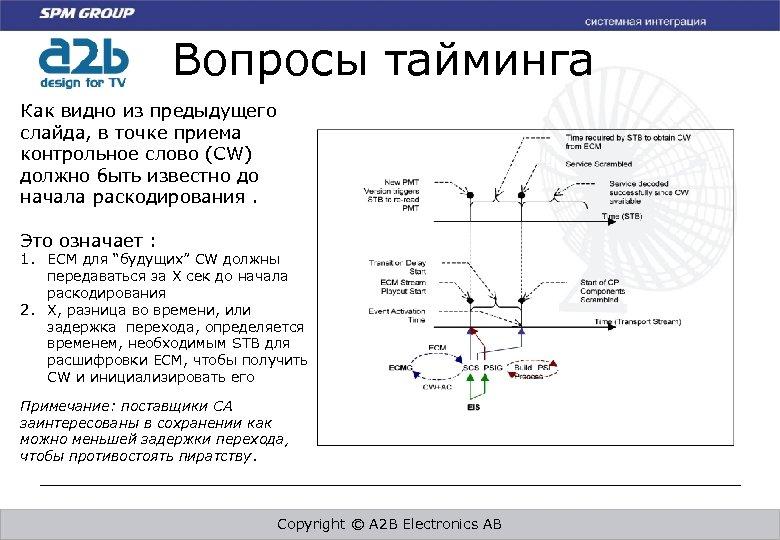 Вопросы тайминга Как видно из предыдущего слайда, в точке приема контрольное слово (CW) должно