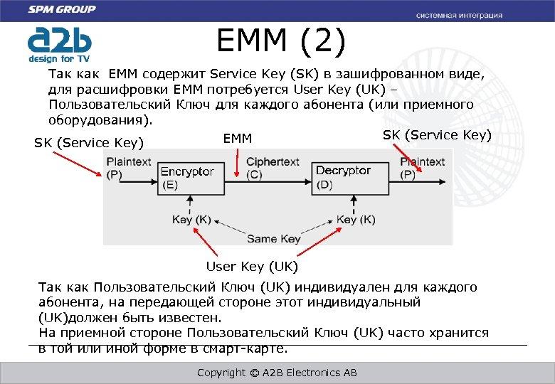 EMM (2) Так как EMM содержит Service Key (SK) в зашифрованном виде, для расшифровки