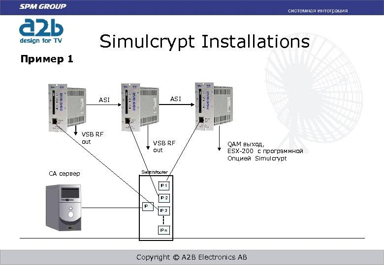 Simulcrypt Installations Пример 1 ASI VSB RF out CA сервер VSB RF out QAM