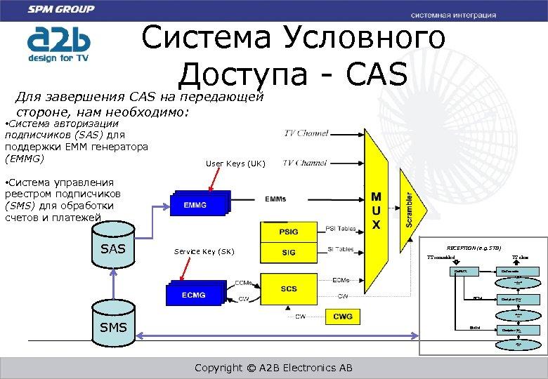 Система Условного Доступа - CAS Для завершения CAS на передающей стороне, нам необходимо: •