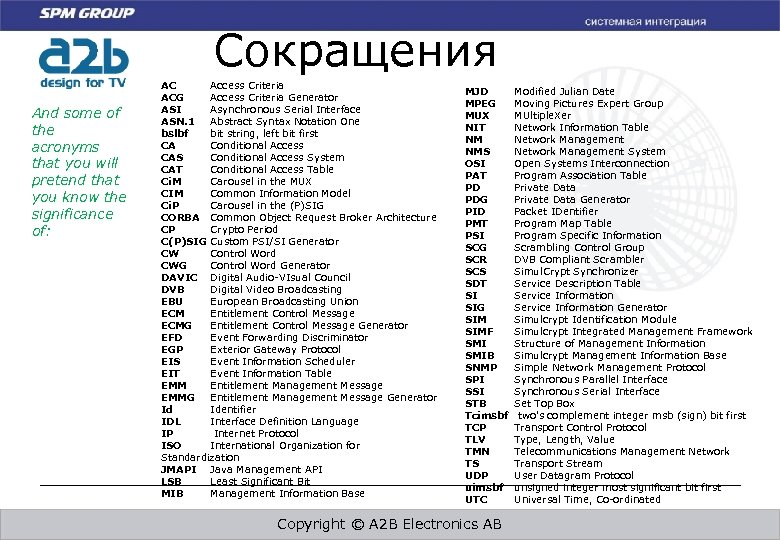 Сокращения And some of the acronyms that you will pretend that you know the