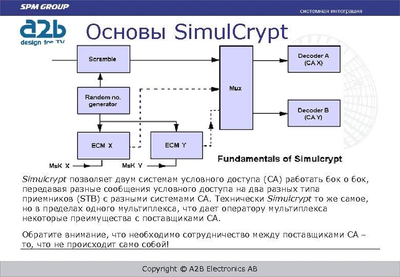 Основы Simul. Crypt Simulcrypt позволяет двум системам условного доступа (СА) работать бок о бок,