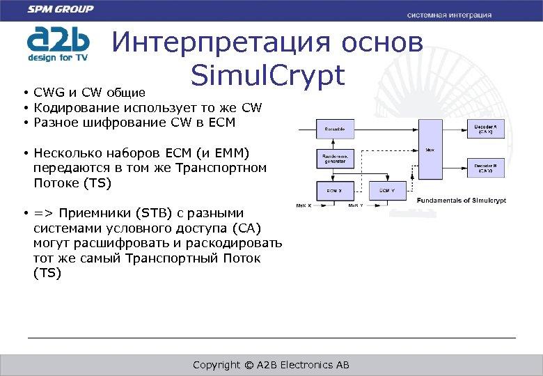 Интерпретация основ Simul. Crypt • CWG и CW общие • Кодирование использует то же