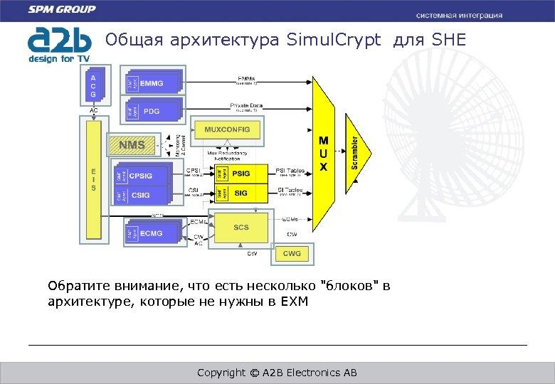 Общая архитектура Simul. Crypt для SHE Обратите внимание, что есть несколько