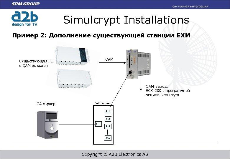Simulcrypt Installations Пример 2: Дополнение существующей станции EXM QAM Существующая ГC с QAM выходом