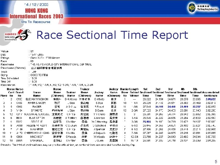 Race Sectional Time Report 5