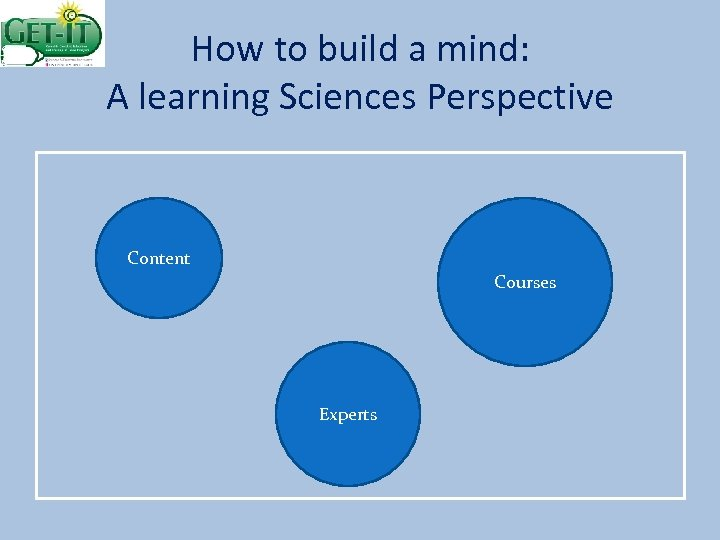 How to build a mind: A learning Sciences Perspective Content Courses Experts