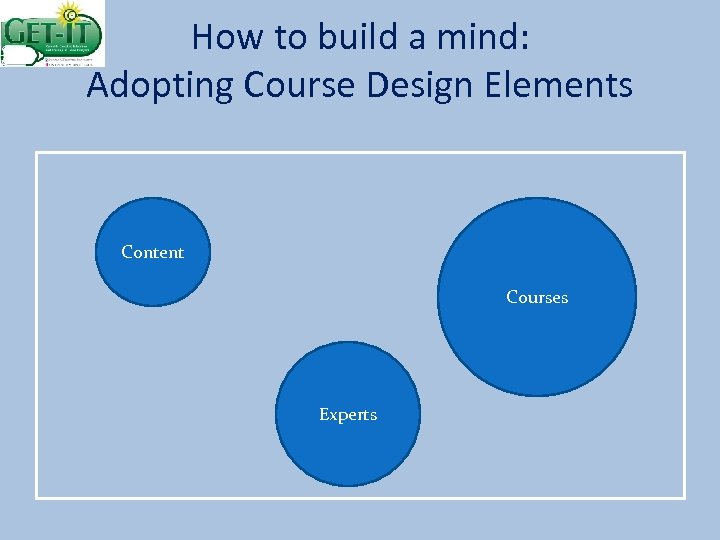 How to build a mind: Adopting Course Design Elements Content Courses Experts