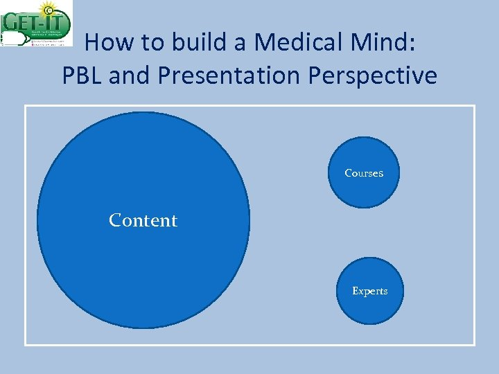 How to build a Medical Mind: PBL and Presentation Perspective Courses Content Experts