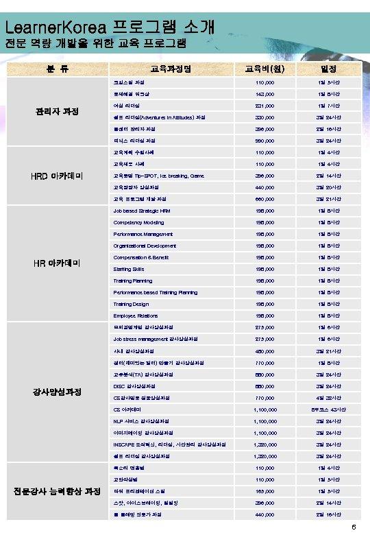 Learner. Korea 프로그램 소개 전문 역량 개발을 위한 교육 프로그램 분 류 143, 000