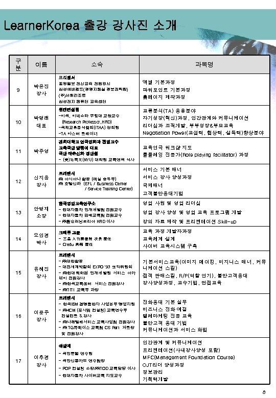 Learner. Korea 출강 강사진 소개 구 분 9 이름 박은진 강사 소속 프리랜서 중앙일보