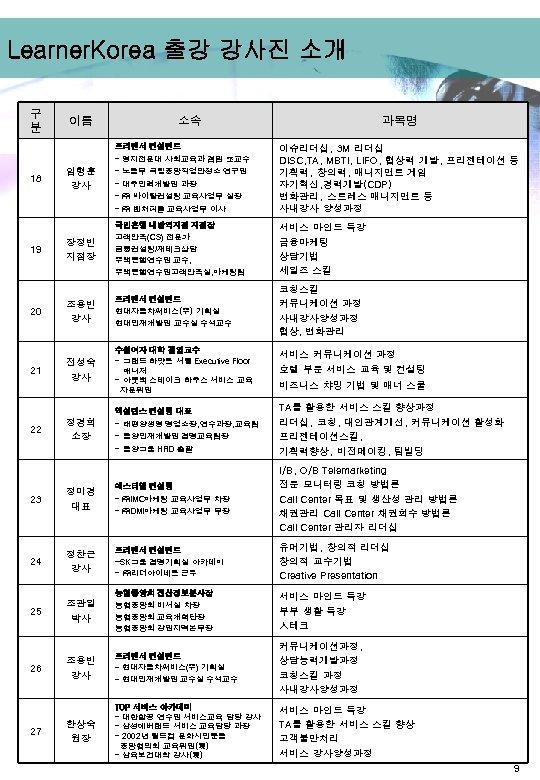 Learner. Korea 출강 강사진 소개 구 분 이름 소속 프리랜서 컨설턴트 18 임형훈 강사