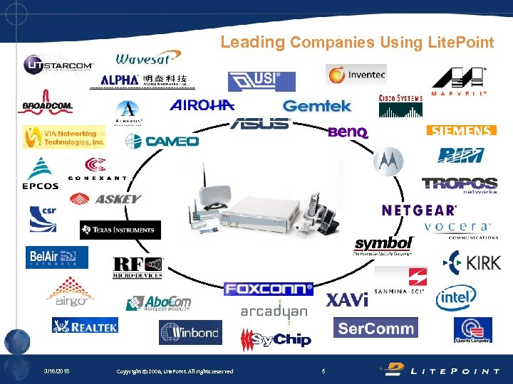 Leading Companies Using Lite. Point 3/16/2018 Copyright © 2006, Lite. Point. All rights reserved