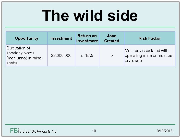 The wild side Opportunity Cultivation of specialty plants (marijuana) in mine shafts Investment $2,
