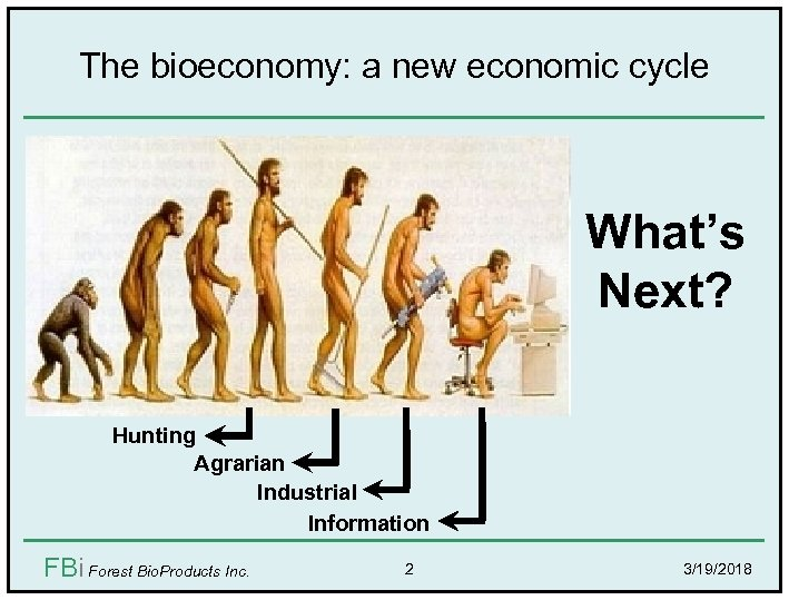 The bioeconomy: a new economic cycle What's Next? Hunting Agrarian Industrial Information FBi Forest