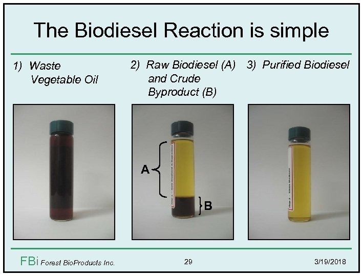 The Biodiesel Reaction is simple 1) Waste Vegetable Oil 2) Raw Biodiesel (A) 3)