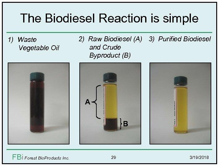 The Biodiesel Reaction is simple 1) Waste Vegetable Oil 2) Raw Biodiesel (A) 3)