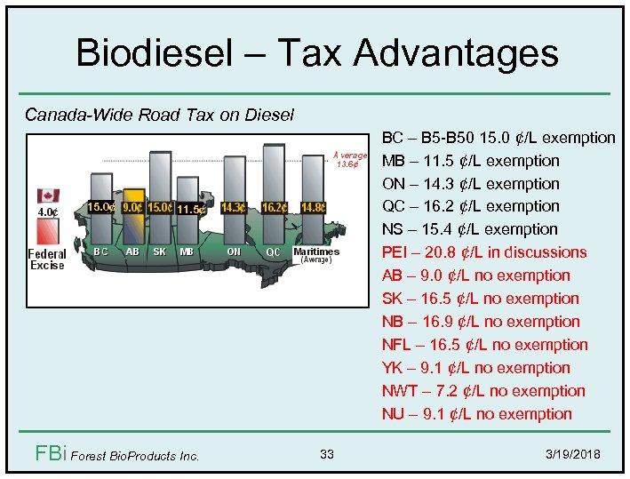 Biodiesel – Tax Advantages Canada-Wide Road Tax on Diesel 15. 0¢ BC – B