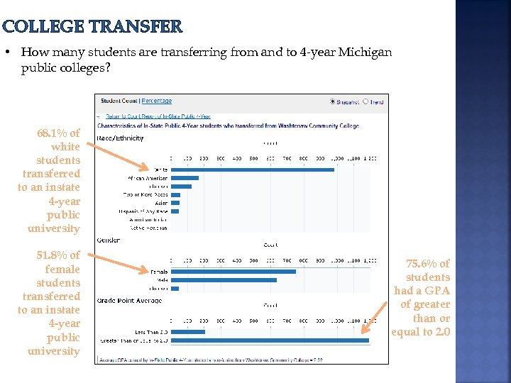 COLLEGE TRANSFER • How many students are transferring from and to 4 -year Michigan