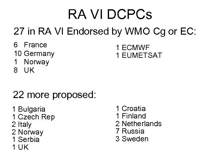 RA VI DCPCs 27 in RA VI Endorsed by WMO Cg or EC: 6