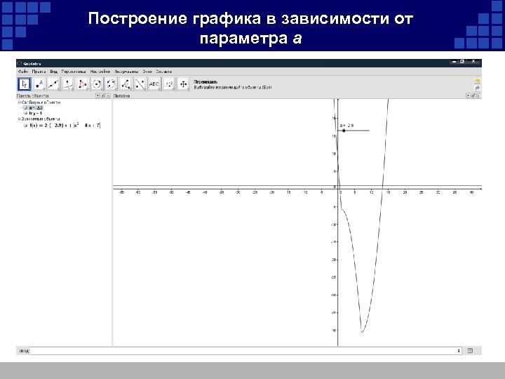 Построение графика в зависимости от параметра а