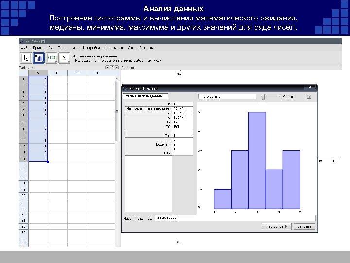 Анализ данных Построение гистограммы и вычисления математического ожидания, медианы, минимума, максимума и других значений