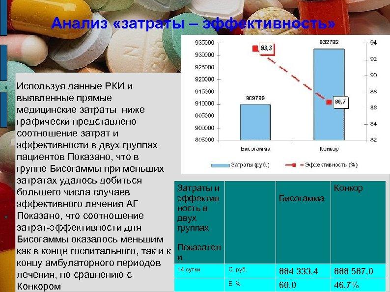 Анализ «затраты – эффективность» Используя данные РКИ и выявленные прямые медицинские затраты ниже графически
