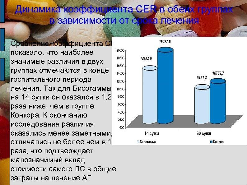 Динамика коэффициента CER в обеих группах в зависимости от срока лечения Сравнение коэффициента CER