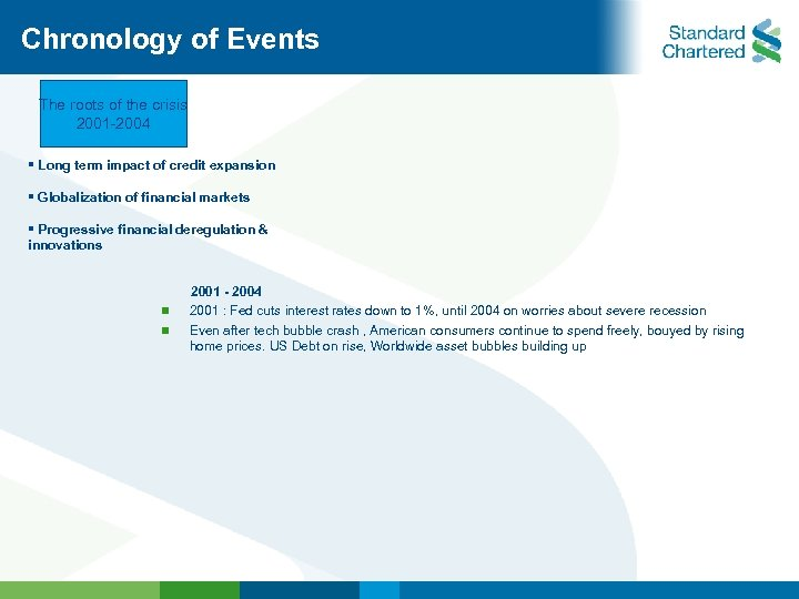 Chronology of Events The roots of the crisis 2001 -2004 § Long term impact