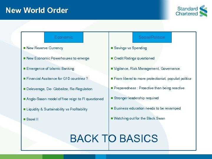 New World Order Economic Social/Political n New Reserve Currency n Savings vs Spending n