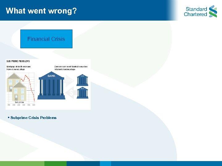 What went wrong? Financial Crisis § Subprime Crisis Problems