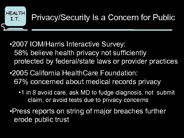 HEALTH I. T. Privacy/Security Is a Concern for Public • 2007 IOM/Harris Interactive Survey: