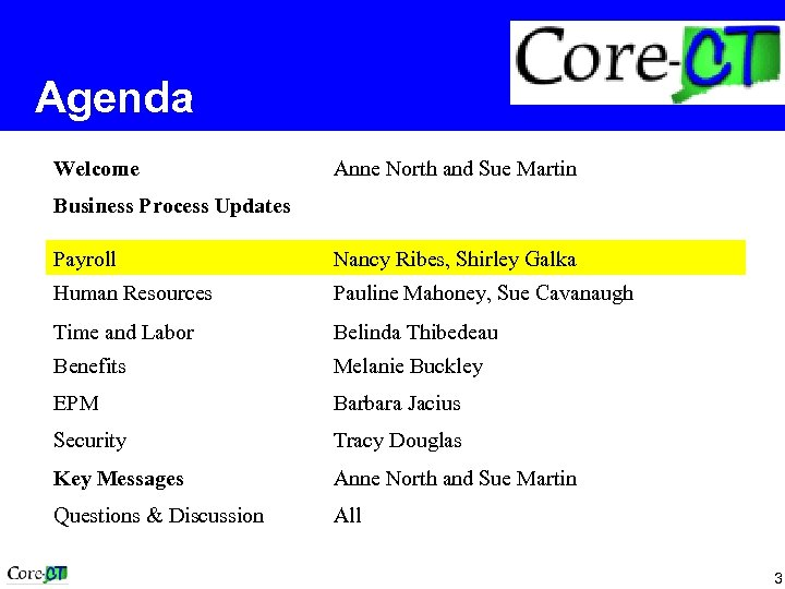 Agenda Welcome Anne North and Sue Martin Business Process Updates Payroll Nancy Ribes, Shirley