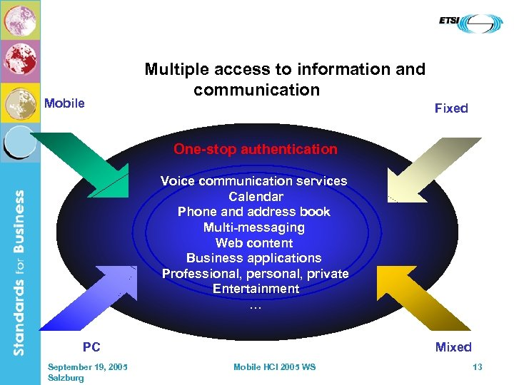 Mobile Multiple access to information and communication Fixed One-stop authentication Voice communication services Calendar