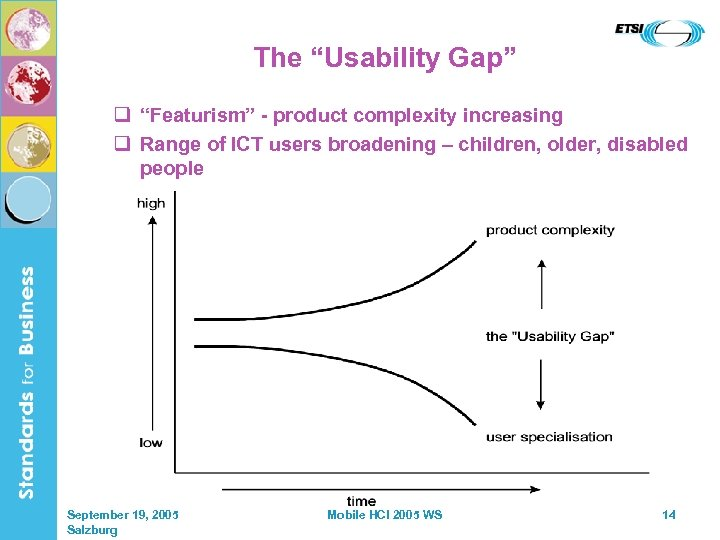 "The ""Usability Gap"" q ""Featurism"" - product complexity increasing q Range of ICT users"