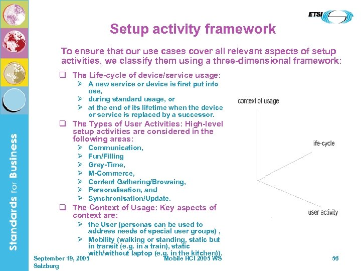 Setup activity framework To ensure that our use cases cover all relevant aspects of