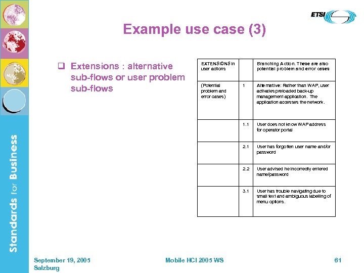 Example use case (3) q Extensions : alternative sub-flows or user problem sub-flows EXTENSIONS