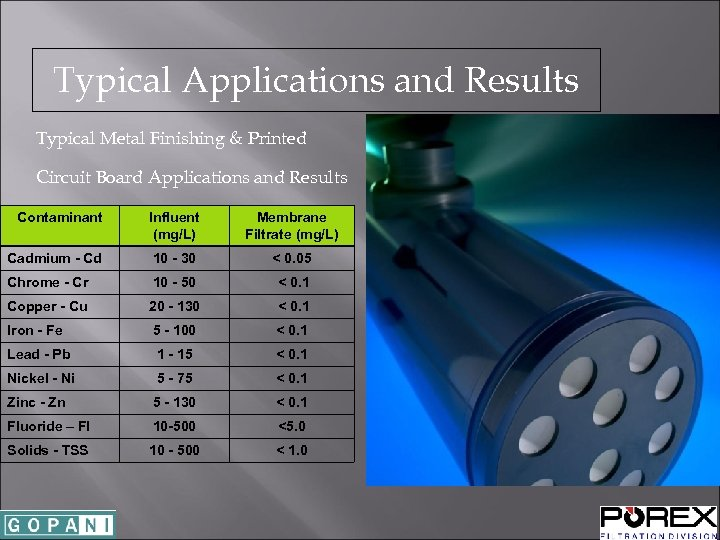 Typical Applications and Results Typical Metal Finishing & Printed Circuit Board Applications and Results