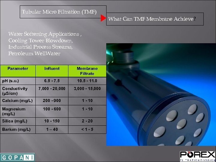 Tubular Micro Filtration (TMF) What Can TMF Membrane Achieve? Water Softening Applications , Cooling