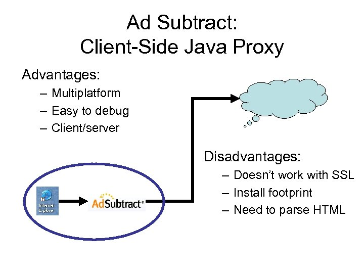 Ad Subtract: Client-Side Java Proxy Advantages: – Multiplatform – Easy to debug – Client/server