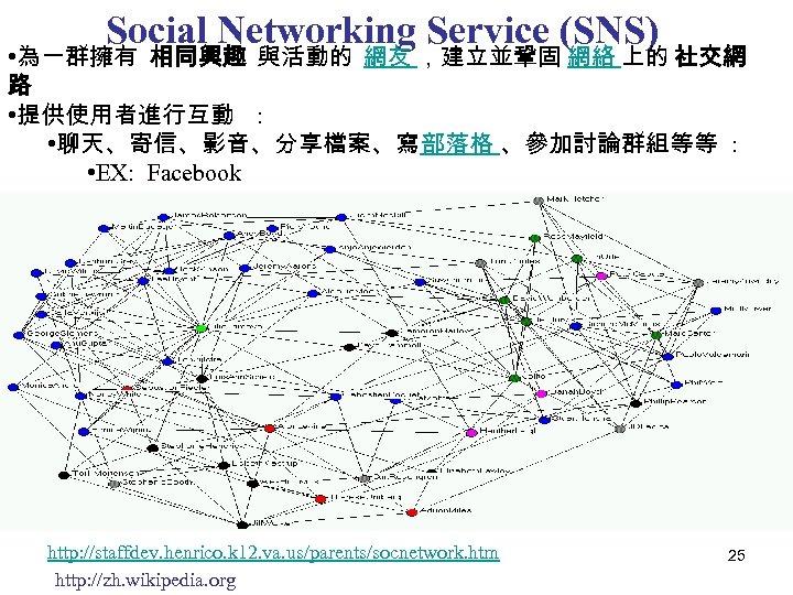 Social Networking Service (SNS) • 為一群擁有 相同興趣 與活動的 網友 ,建立並鞏固 網絡 上的 社交網 路