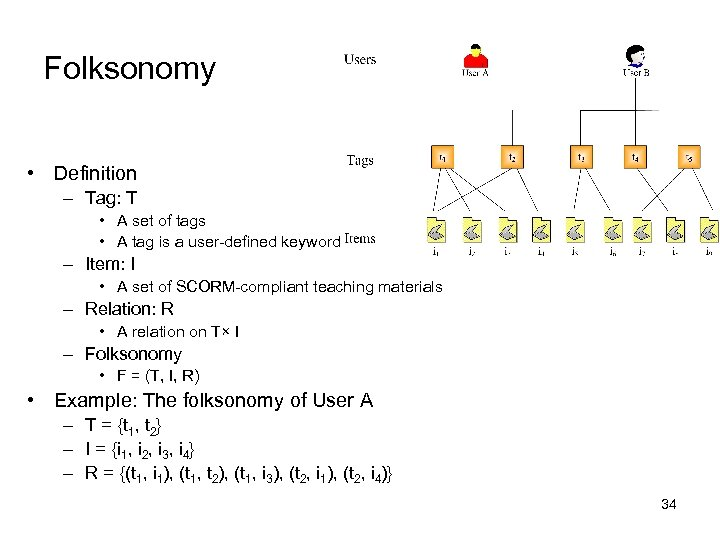 Folksonomy • Definition – Tag: T • A set of tags • A tag
